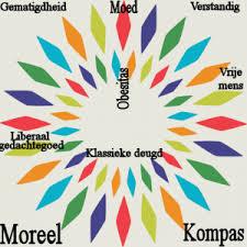 bonuscultuur-of-moreel-kompas-nlontwikkled.nl